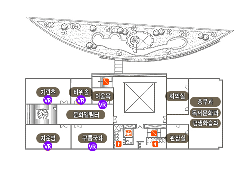 4층배치도- 기린초,자운영,바위솔,여울목,구름국화,문화열림터,회의실,관장실,총무과,독서문화과,평생학습과